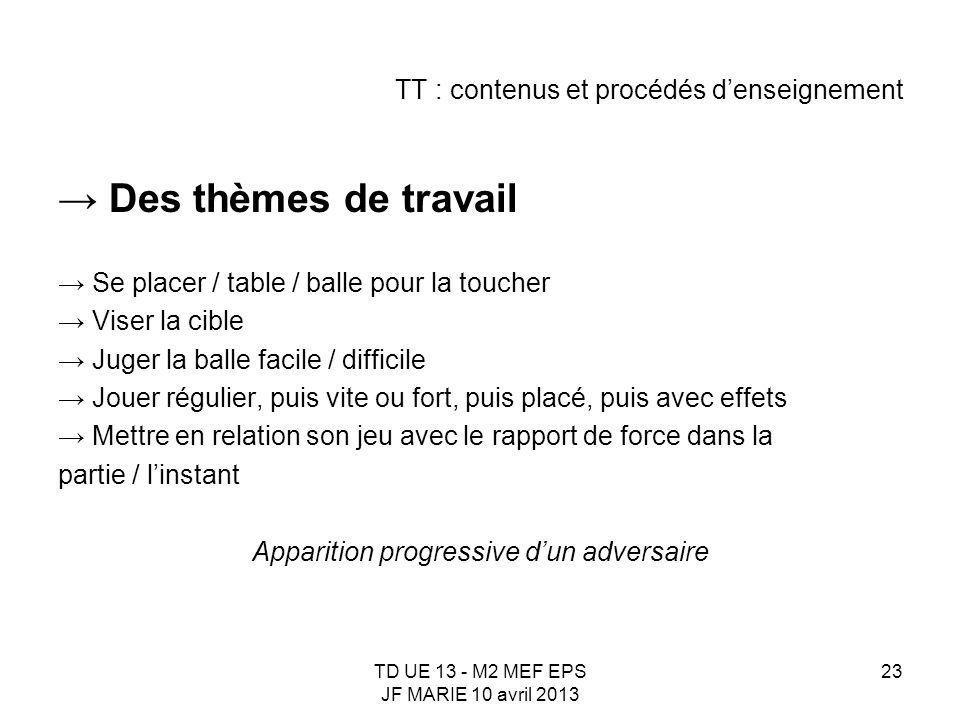 TD UE 13 - M2 MEF EPS JF MARIE 10 avril 2013 23 TT : contenus et procédés denseignement Des thèmes de travail Se placer / table / balle pour la touche