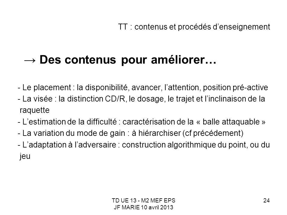 TD UE 13 - M2 MEF EPS JF MARIE 10 avril 2013 24 TT : contenus et procédés denseignement Des contenus pour améliorer… - Le placement : la disponibilité