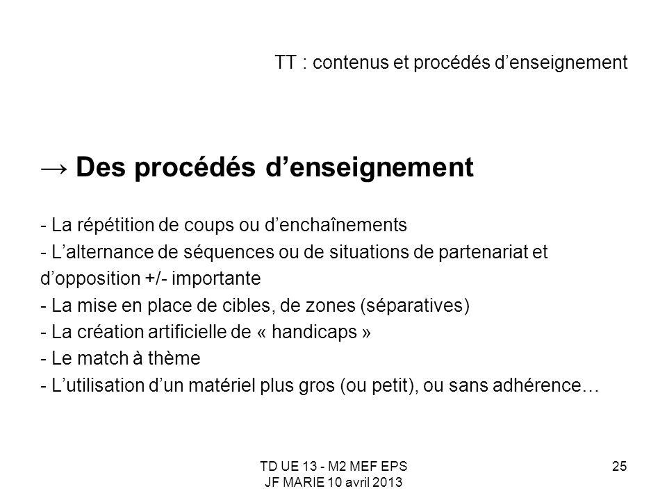 TD UE 13 - M2 MEF EPS JF MARIE 10 avril 2013 25 TT : contenus et procédés denseignement Des procédés denseignement - La répétition de coups ou denchaî