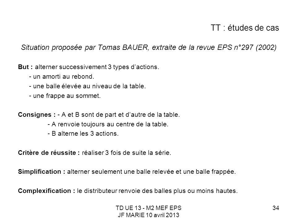 TD UE 13 - M2 MEF EPS JF MARIE 10 avril 2013 34 TT : études de cas Situation proposée par Tomas BAUER, extraite de la revue EPS n°297 (2002) But : alt