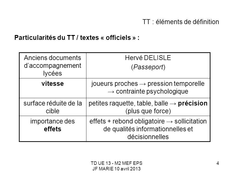 TD UE 13 - M2 MEF EPS JF MARIE 10 avril 2013 4 TT : éléments de définition Anciens documents daccompagnement lycées Hervé DELISLE (Passeport) vitessej