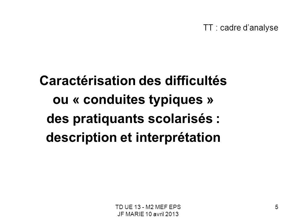 TD UE 13 - M2 MEF EPS JF MARIE 10 avril 2013 5 TT : cadre danalyse Caractérisation des difficultés ou « conduites typiques » des pratiquants scolarisé