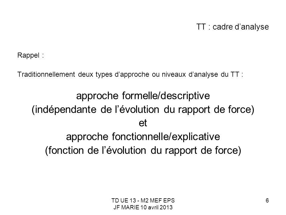 TD UE 13 - M2 MEF EPS JF MARIE 10 avril 2013 6 TT : cadre danalyse Rappel : Traditionnellement deux types dapproche ou niveaux danalyse du TT : approc