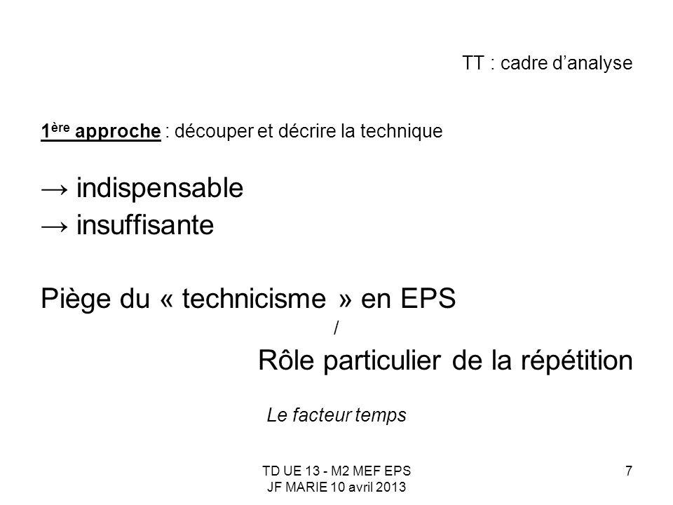 TD UE 13 - M2 MEF EPS JF MARIE 10 avril 2013 7 TT : cadre danalyse 1 ère approche : découper et décrire la technique indispensable insuffisante Piège