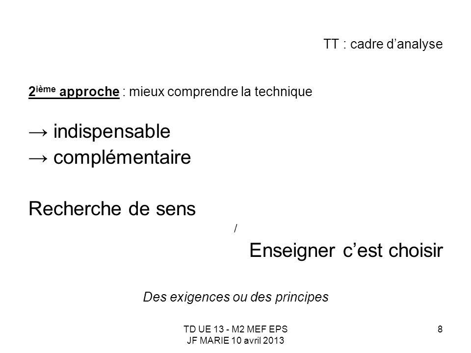 TD UE 13 - M2 MEF EPS JF MARIE 10 avril 2013 8 TT : cadre danalyse 2 ième approche : mieux comprendre la technique indispensable complémentaire Recher