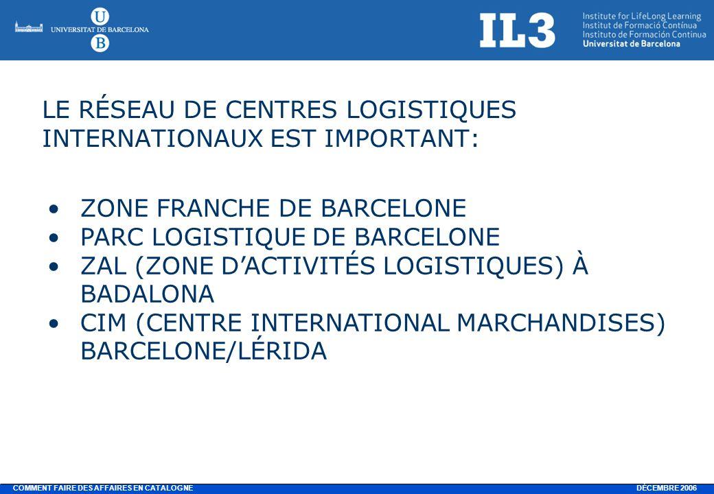 DÉCEMBRE 2006 COMMENT FAIRE DES AFFAIRES EN CATALOGNE LE RÉSEAU DE CENTRES LOGISTIQUES INTERNATIONAUX EST IMPORTANT: ZONE FRANCHE DE BARCELONE PARC LOGISTIQUE DE BARCELONE ZAL (ZONE DACTIVITÉS LOGISTIQUES) À BADALONA CIM (CENTRE INTERNATIONAL MARCHANDISES) BARCELONE/LÉRIDA
