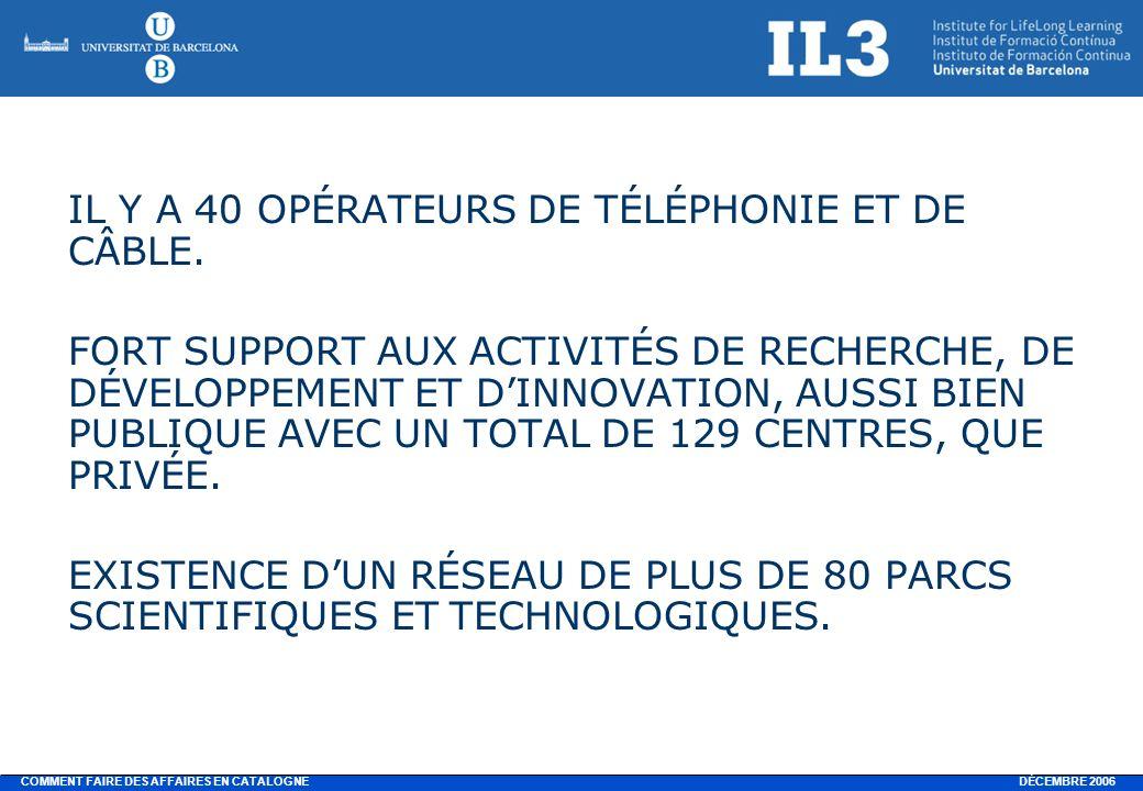 DÉCEMBRE 2006 COMMENT FAIRE DES AFFAIRES EN CATALOGNE IL Y A 40 OPÉRATEURS DE TÉLÉPHONIE ET DE CÂBLE.