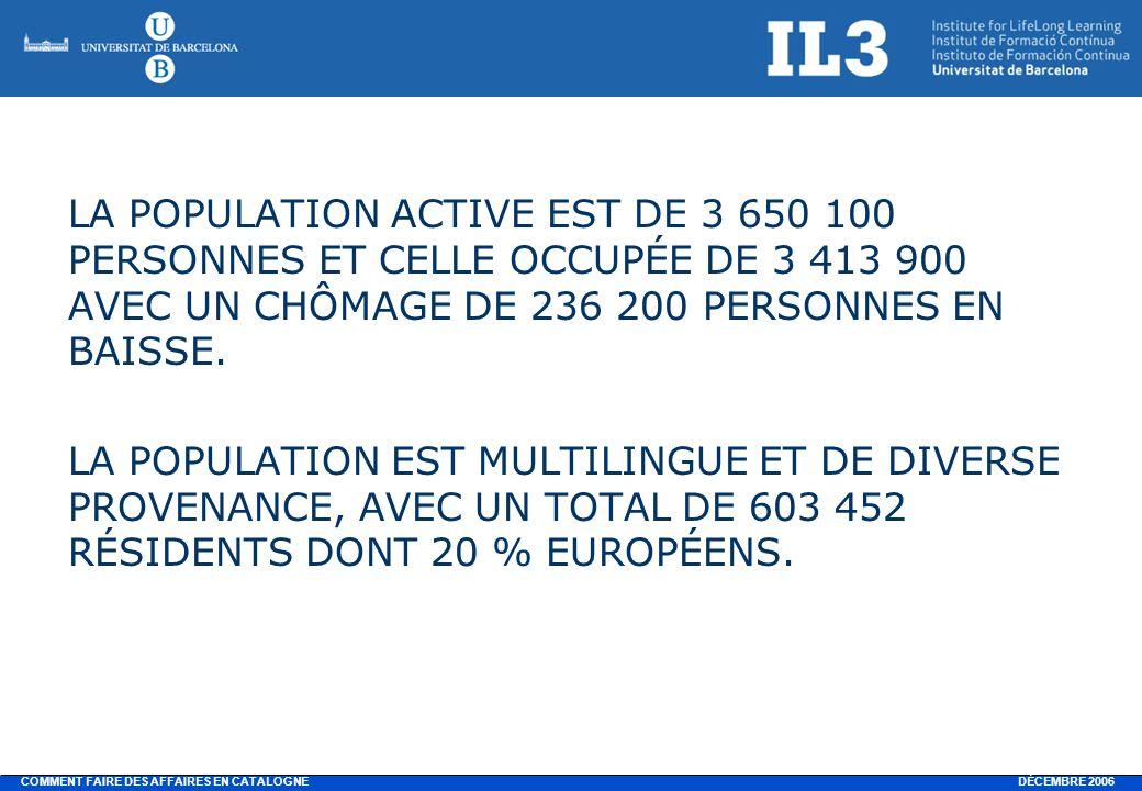 DÉCEMBRE 2006 COMMENT FAIRE DES AFFAIRES EN CATALOGNE LA POPULATION ACTIVE EST DE 3 650 100 PERSONNES ET CELLE OCCUPÉE DE 3 413 900 AVEC UN CHÔMAGE DE 236 200 PERSONNES EN BAISSE.