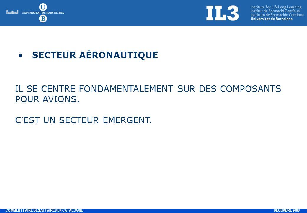 DÉCEMBRE 2006 COMMENT FAIRE DES AFFAIRES EN CATALOGNE SECTEUR AÉRONAUTIQUE IL SE CENTRE FONDAMENTALEMENT SUR DES COMPOSANTS POUR AVIONS.