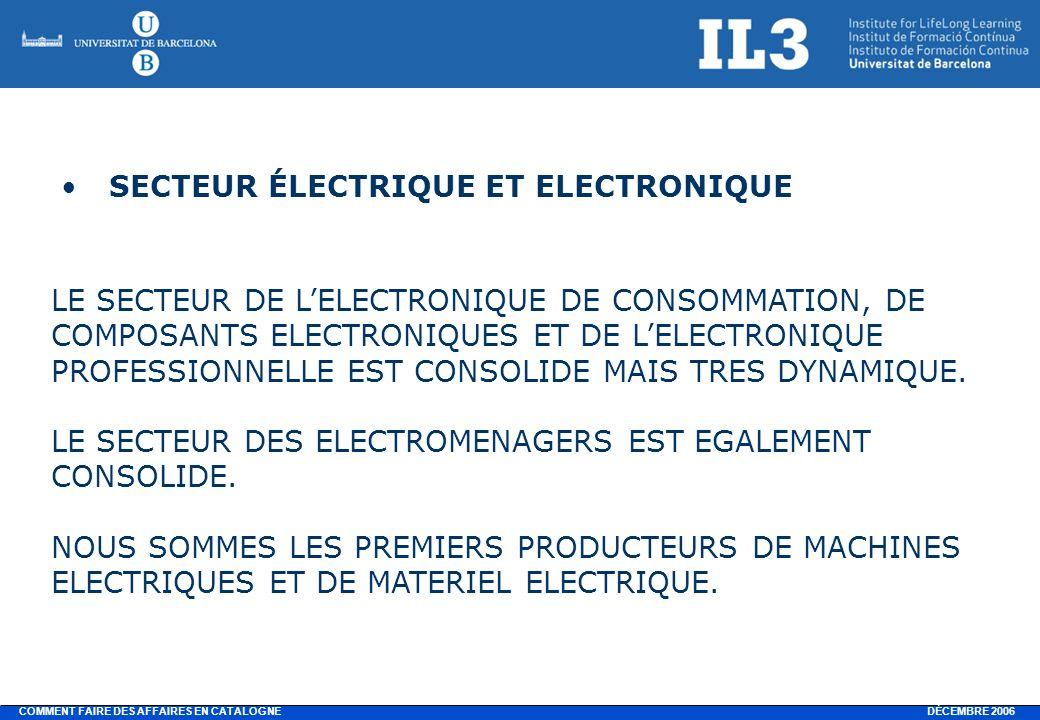 DÉCEMBRE 2006 COMMENT FAIRE DES AFFAIRES EN CATALOGNE SECTEUR ÉLECTRIQUE ET ELECTRONIQUE LE SECTEUR DE LELECTRONIQUE DE CONSOMMATION, DE COMPOSANTS ELECTRONIQUES ET DE LELECTRONIQUE PROFESSIONNELLE EST CONSOLIDE MAIS TRES DYNAMIQUE.