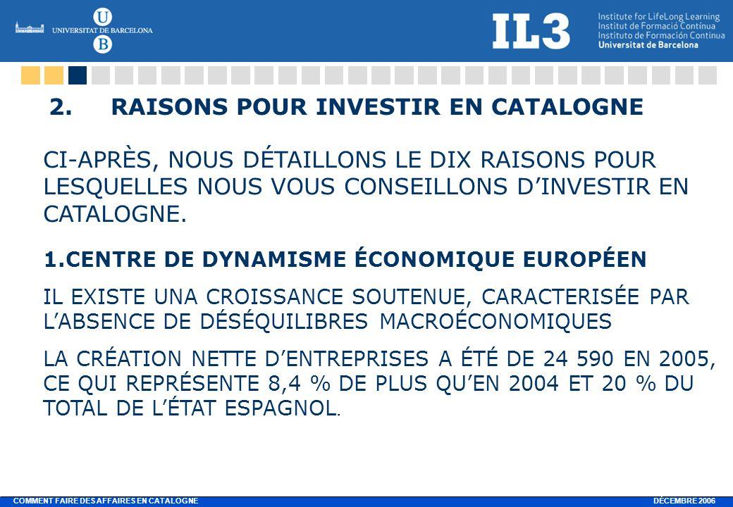 DÉCEMBRE 2006 COMMENT FAIRE DES AFFAIRES EN CATALOGNE 2.RAISONS POUR INVESTIR EN CATALOGNE CI-APRÈS, NOUS DÉTAILLONS LE DIX RAISONS POUR LESQUELLES NOUS VOUS CONSEILLONS DINVESTIR EN CATALOGNE.