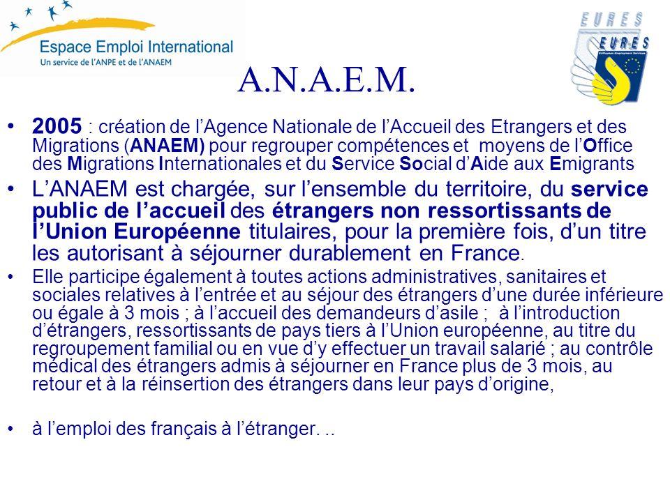 A.N.A.E.M.