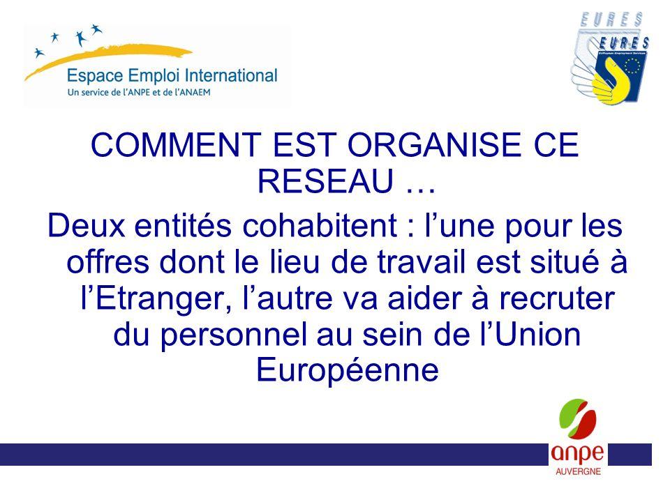 COMMENT EST ORGANISE CE RESEAU … Deux entités cohabitent : lune pour les offres dont le lieu de travail est situé à lEtranger, lautre va aider à recruter du personnel au sein de lUnion Européenne