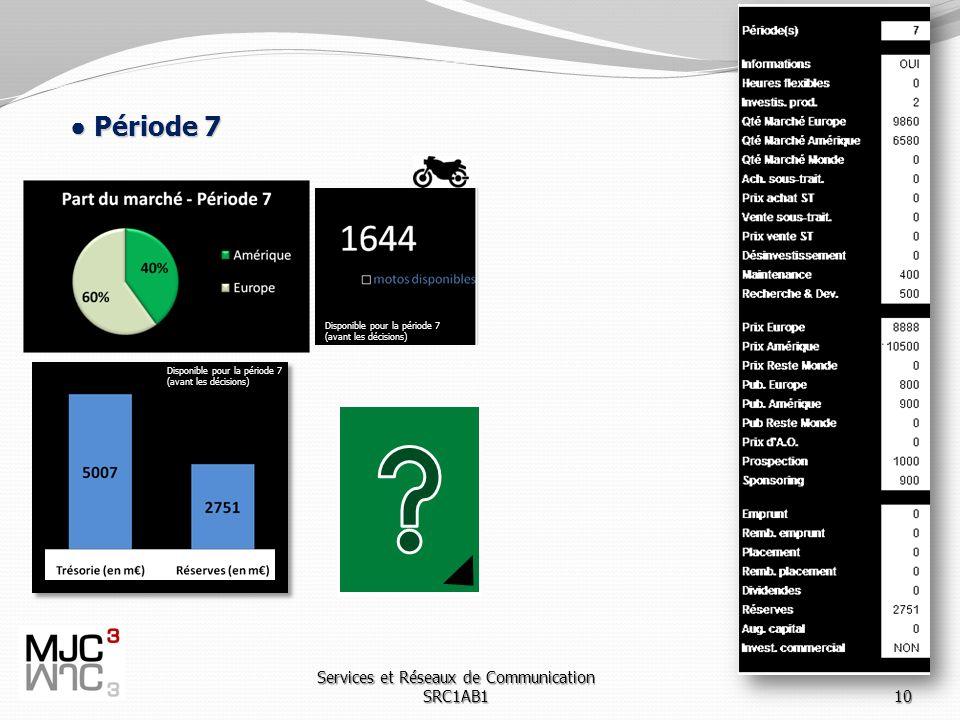 Services et Réseaux de Communication SRC1AB110 Période 7 Période 7 Disponible pour la période 7 (avant les décisions) Disponible pour la période 7 (av