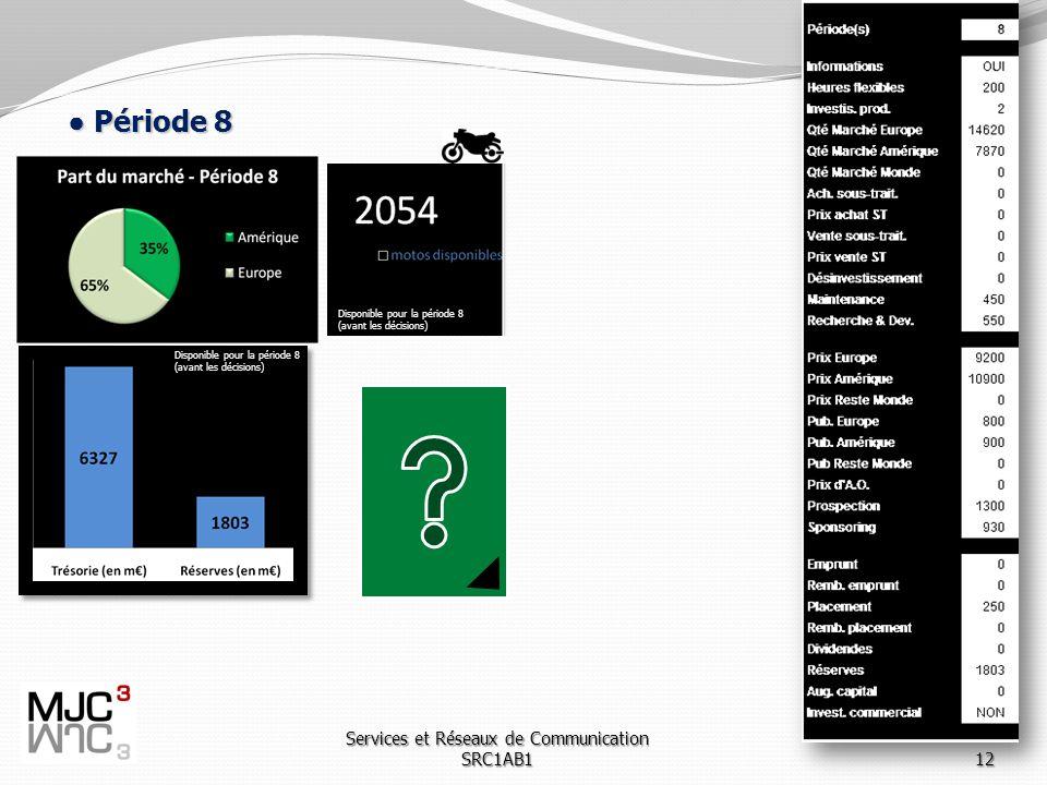 Services et Réseaux de Communication SRC1AB112 Période 8 Période 8 Disponible pour la période 8 (avant les décisions) Disponible pour la période 8 (avant les décisions)
