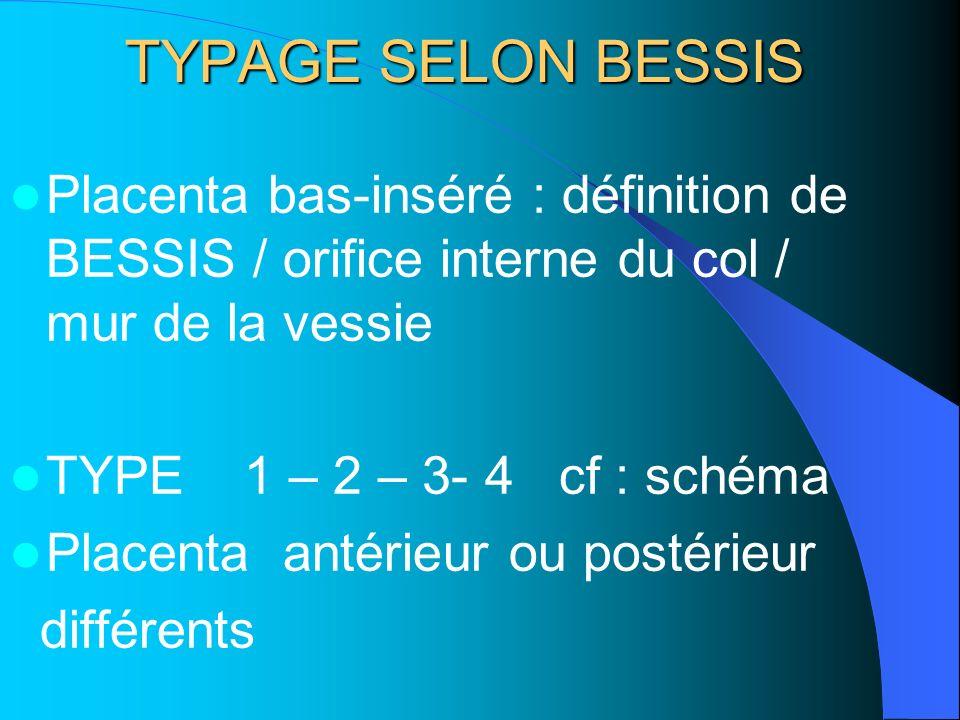 TYPAGE SELON BESSIS Placenta bas-inséré : définition de BESSIS / orifice interne du col / mur de la vessie TYPE 1 – 2 – 3- 4 cf : schéma Placenta anté