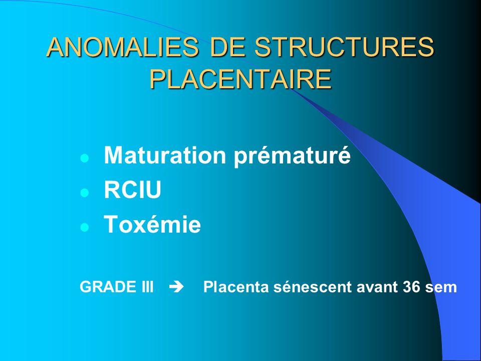 ANOMALIES DE STRUCTURES PLACENTAIRE Maturation prématuré RCIU Toxémie GRADE III Placenta sénescent avant 36 sem