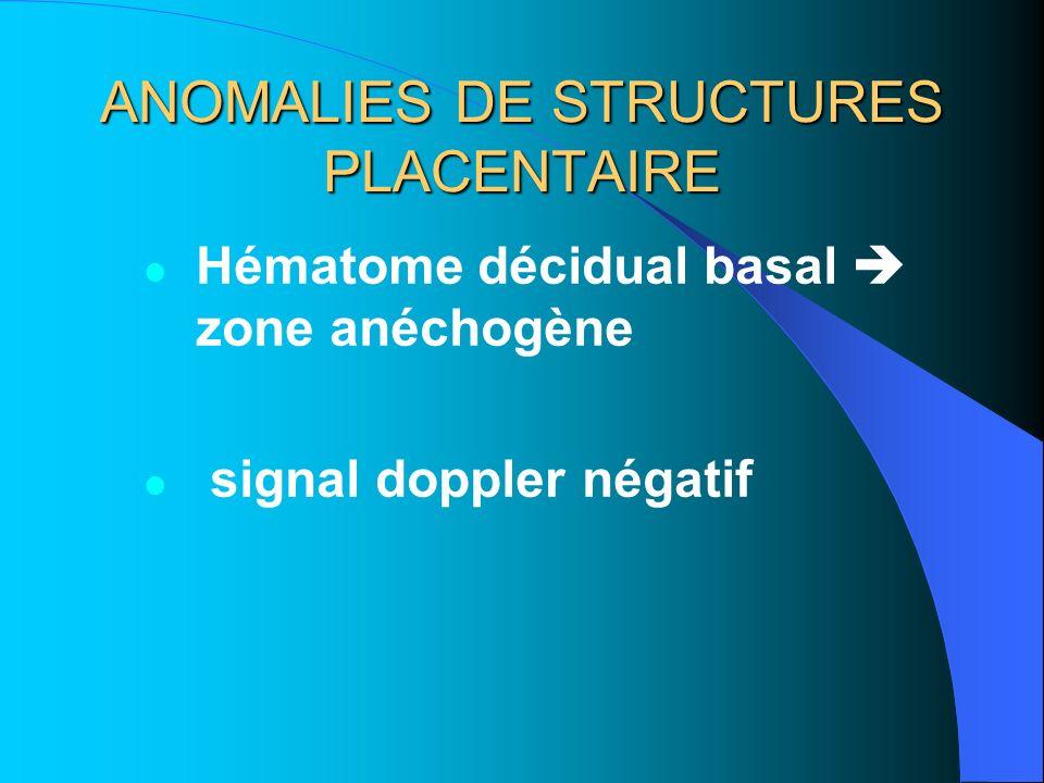 ANOMALIES DE STRUCTURES PLACENTAIRE Hématome décidual basal zone anéchogène signal doppler négatif