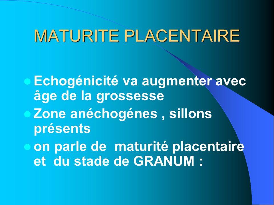 MATURITE PLACENTAIRE Echogénicité va augmenter avec âge de la grossesse Zone anéchogénes, sillons présents on parle de maturité placentaire et du stad
