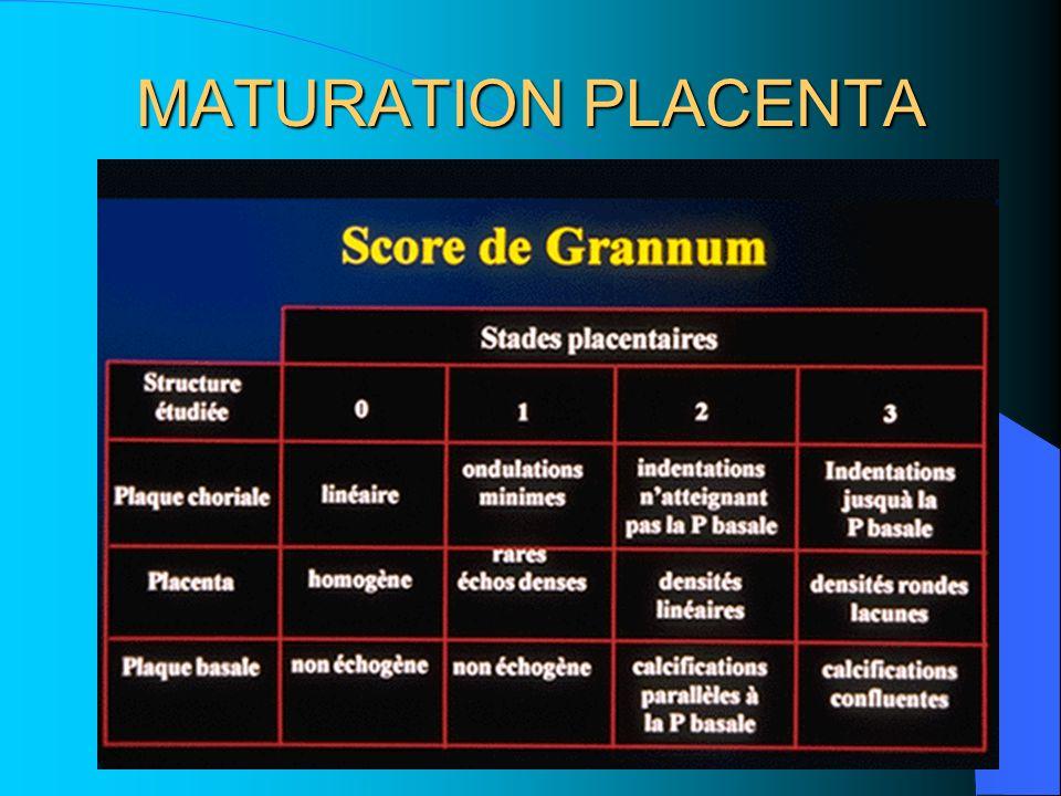 BIOMETRIE PLACENTAIRE Peu utilisé,mesure de lépaisseur dans certaines pathologies comme RCIU Placenta < 20mm Epaississement en cas Diabète ou Hydramnios.