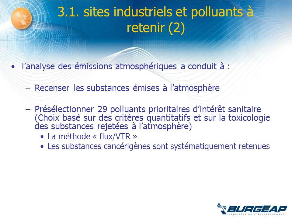 lanalyse des émissions atmosphériques a conduit à : –Recenser les substances émises à latmosphère –Présélectionner 29 polluants prioritaires dintérêt