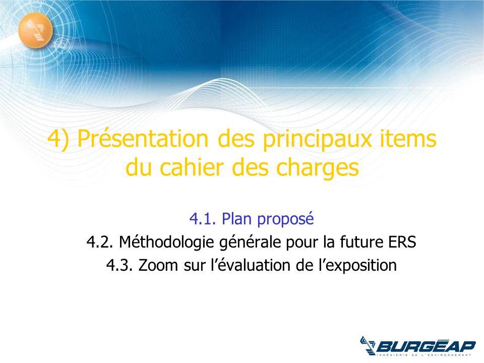 4) Présentation des principaux items du cahier des charges 4.1. Plan proposé 4.2. Méthodologie générale pour la future ERS 4.3. Zoom sur lévaluation d