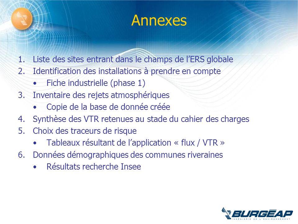 Annexes 1.Liste des sites entrant dans le champs de lERS globale 2.Identification des installations à prendre en compte Fiche industrielle (phase 1) 3