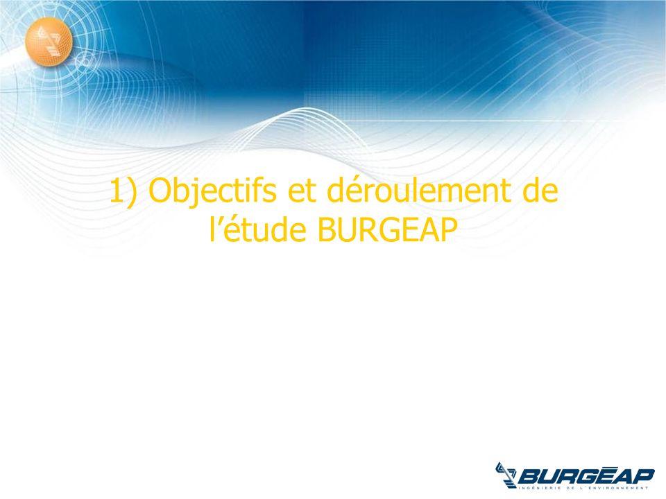 1) Objectifs et déroulement de létude BURGEAP