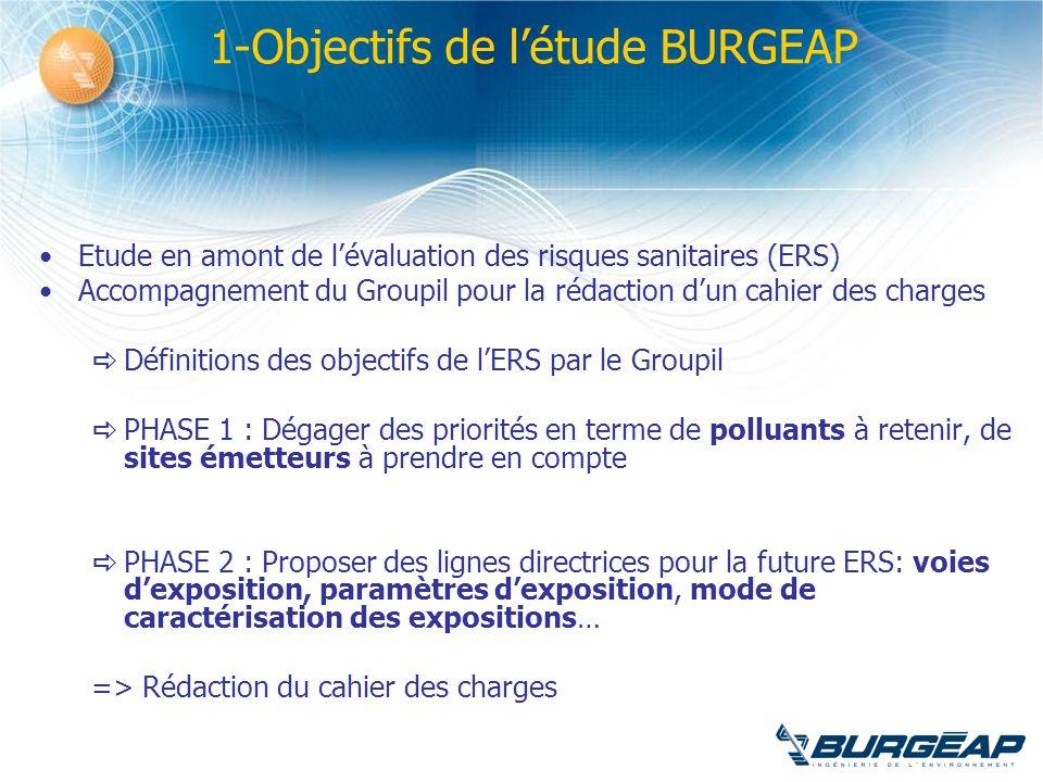 1-Objectifs de létude BURGEAP Etude en amont de lévaluation des risques sanitaires (ERS) Accompagnement du Groupil pour la rédaction dun cahier des ch
