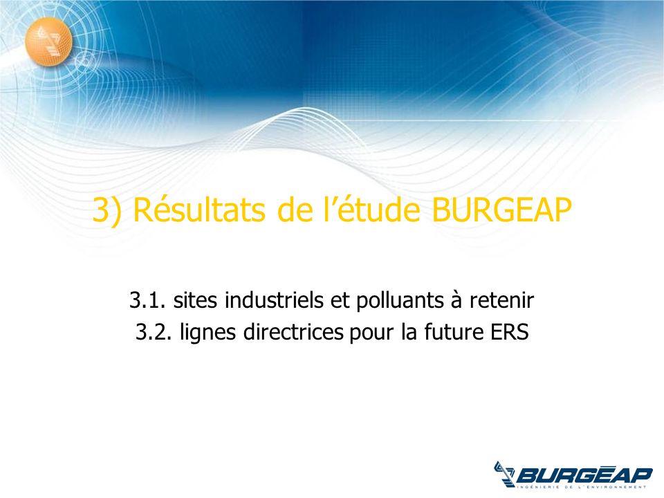 3) Résultats de létude BURGEAP 3.1. sites industriels et polluants à retenir 3.2. lignes directrices pour la future ERS