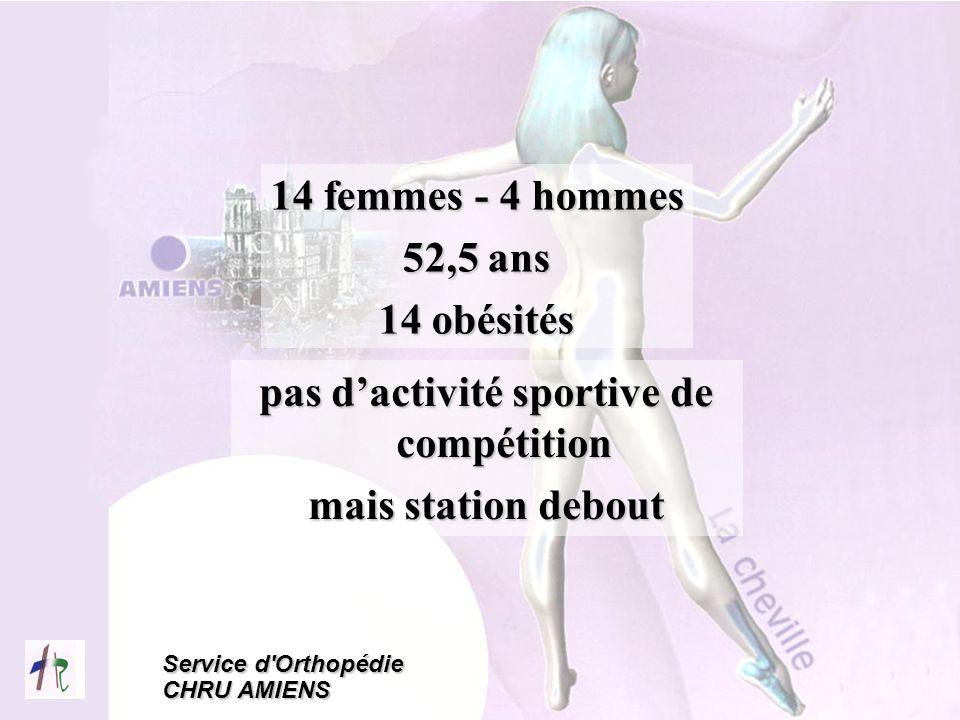 Service d'Orthopédie CHRU AMIENS 14 femmes - 4 hommes 52,5 ans 14 obésités pas dactivité sportive de compétition mais station debout