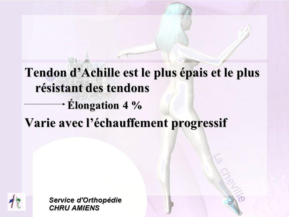 Service d'Orthopédie CHRU AMIENS Tendon dAchille est le plus épais et le plus résistant des tendons Élongation 4 % Varie avec léchauffement progressif