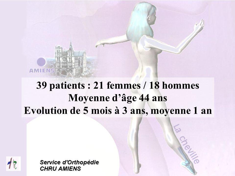 Service d'Orthopédie CHRU AMIENS 39 patients : 21 femmes / 18 hommes Moyenne dâge 44 ans Evolution de 5 mois à 3 ans, moyenne 1 an