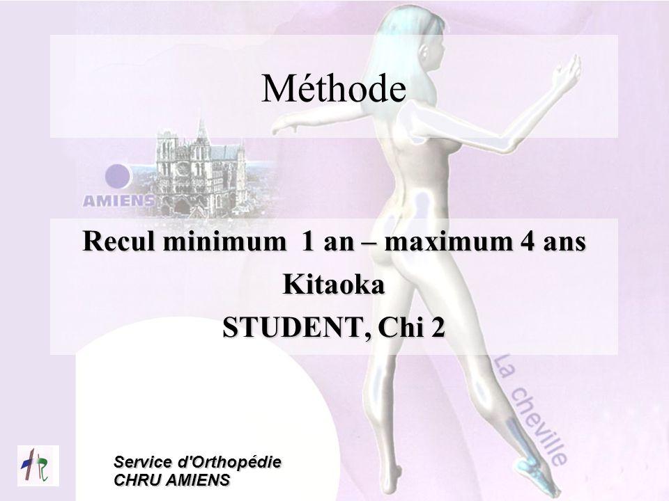 Service d'Orthopédie CHRU AMIENS Méthode Recul minimum 1 an – maximum 4 ans Kitaoka STUDENT, Chi 2