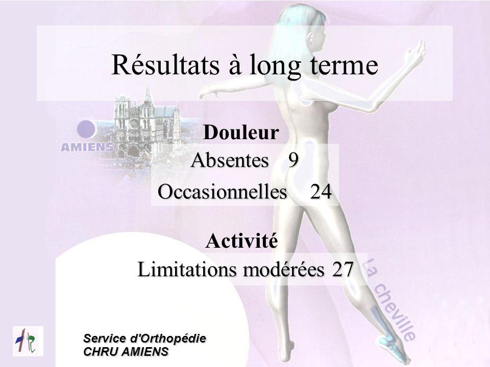Service d'Orthopédie CHRU AMIENS Résultats à long terme Absentes9 Occasionnelles 24 Activité Douleur Limitations modérées 27