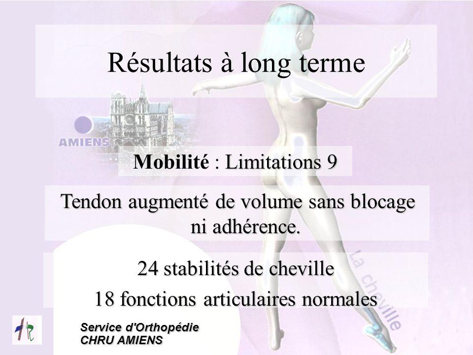 Service d'Orthopédie CHRU AMIENS Résultats à long terme Limitations 9 Mobilité : Limitations 9 Tendon augmenté de volume sans blocage ni adhérence. 24