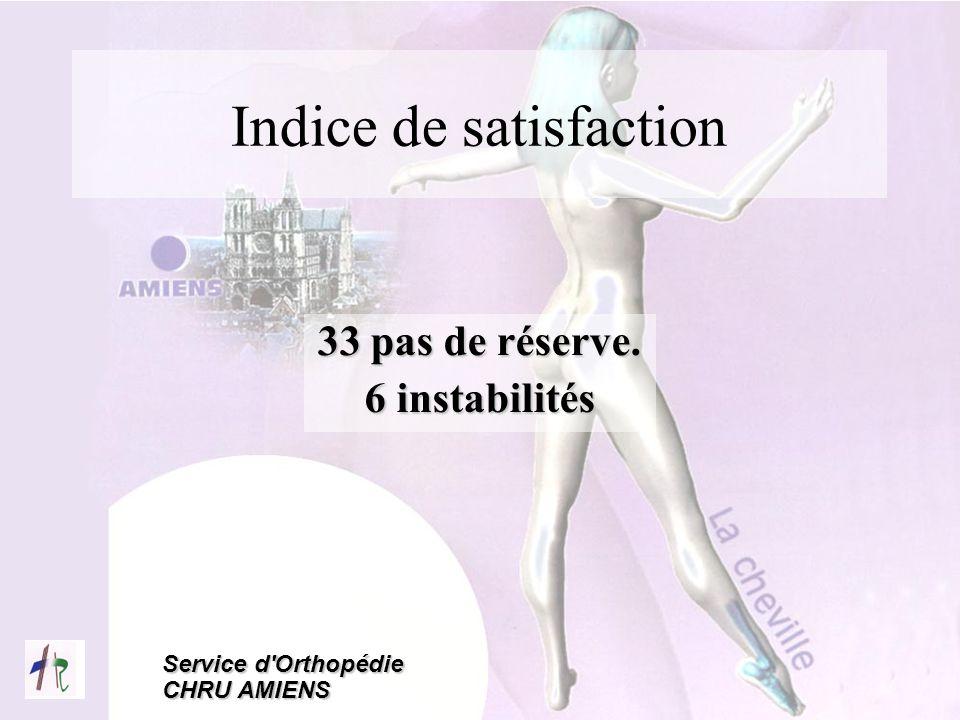 Service d'Orthopédie CHRU AMIENS Indice de satisfaction 33 pas de réserve. 6 instabilités