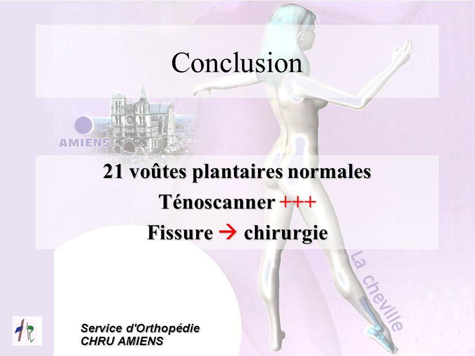 Service d'Orthopédie CHRU AMIENS Conclusion 21 voûtes plantaires normales Ténoscanner +++ Fissure chirurgie