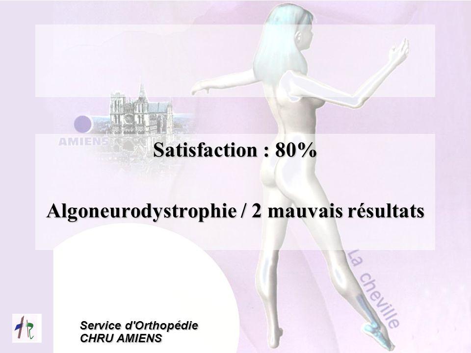 Service d'Orthopédie CHRU AMIENS Satisfaction : 80% Algoneurodystrophie / 2 mauvais résultats