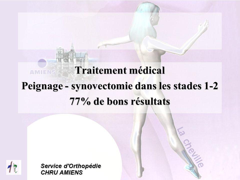 Service d'Orthopédie CHRU AMIENS Traitement médical Peignage - synovectomie dans les stades 1-2 77% de bons résultats