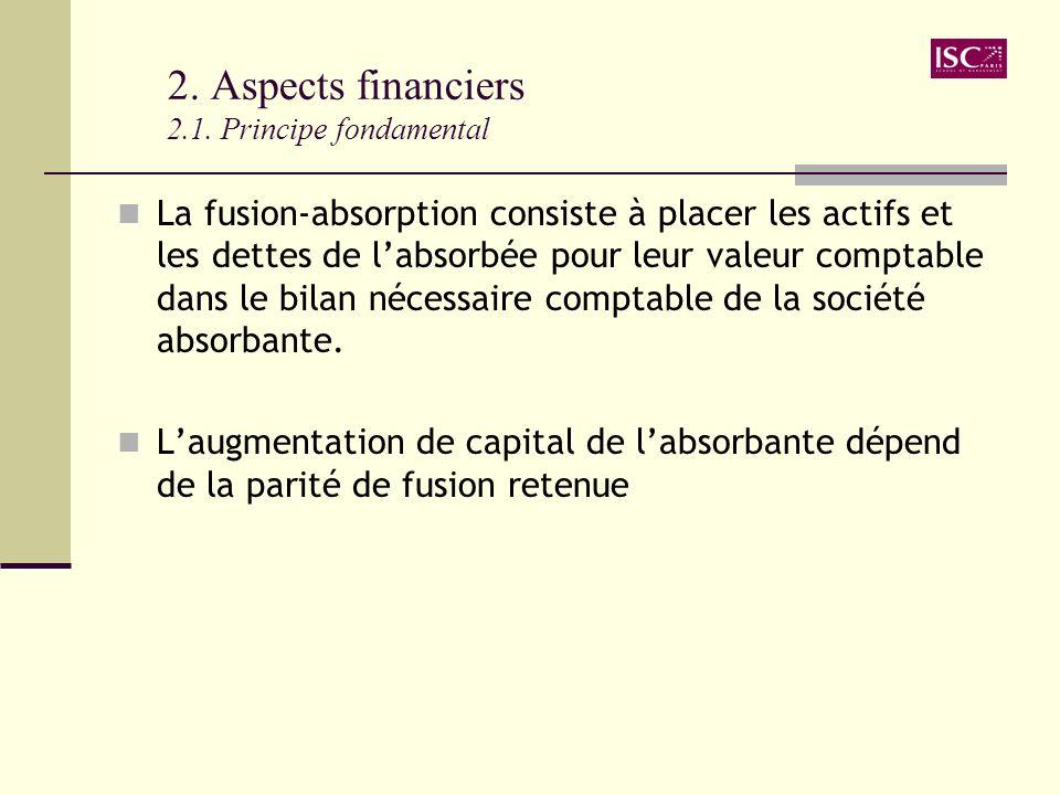 2. Aspects financiers 2.1. Principe fondamental La fusion-absorption consiste à placer les actifs et les dettes de labsorbée pour leur valeur comptabl
