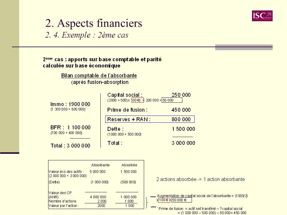 2. Aspects financiers 2. 4. Exemple : 2ème cas