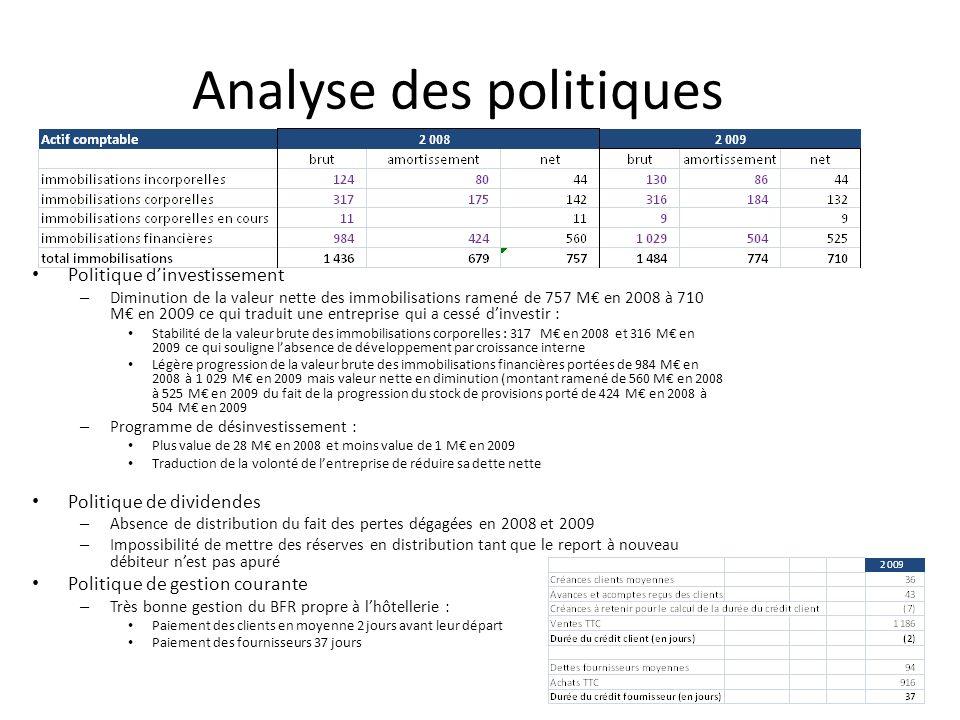 Analyse des politiques Politique dinvestissement – Diminution de la valeur nette des immobilisations ramené de 757 M en 2008 à 710 M en 2009 ce qui tr