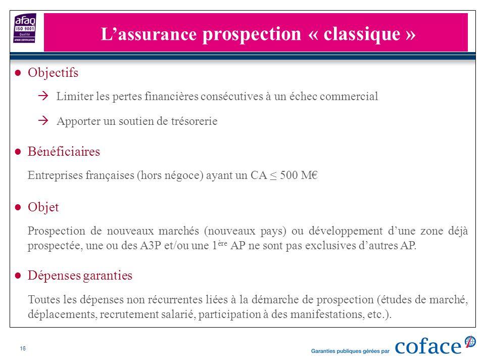 16 Objectifs Limiter les pertes financières consécutives à un échec commercial Apporter un soutien de trésorerie Bénéficiaires Entreprises françaises
