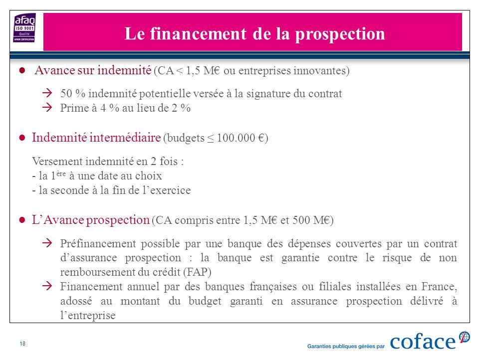 18 Avance sur indemnité (CA < 1,5 M ou entreprises innovantes) 50 % indemnité potentielle versée à la signature du contrat Prime à 4 % au lieu de 2 %