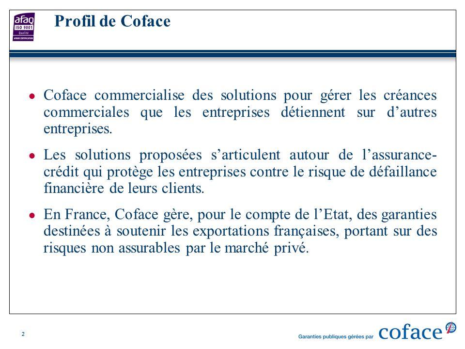 2 2 Profil de Coface Coface commercialise des solutions pour gérer les créances commerciales que les entreprises détiennent sur dautres entreprises. L