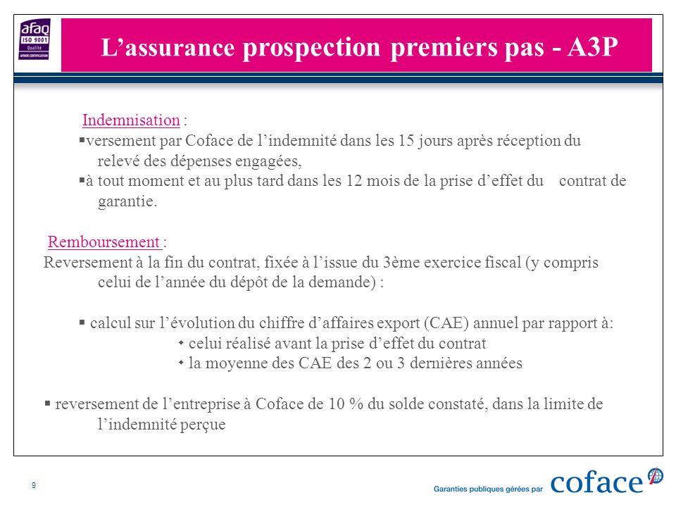 9 Indemnisation : versement par Coface de lindemnité dans les 15 jours après réception du relevé des dépenses engagées, à tout moment et au plus tard