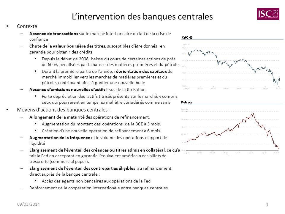09/03/20144 Lintervention des banques centrales Contexte – Absence de transactions sur le marché interbancaire du fait de la crise de confiance – Chut