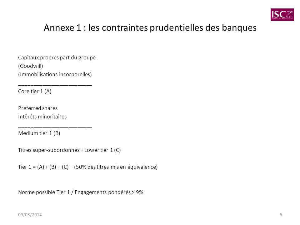 09/03/20146 Annexe 1 : les contraintes prudentielles des banques Capitaux propres part du groupe (Goodwill) (Immobilisations incorporelles) __________