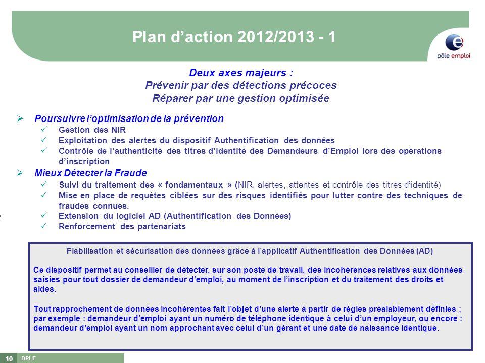 DPLF 10 Plan daction 2012/2013 - 1 [1][1] DGEFP : Délégation Générale à lEmploi et à la Formation Professionnelle [2][2] DNLF : Délégation Nationale à